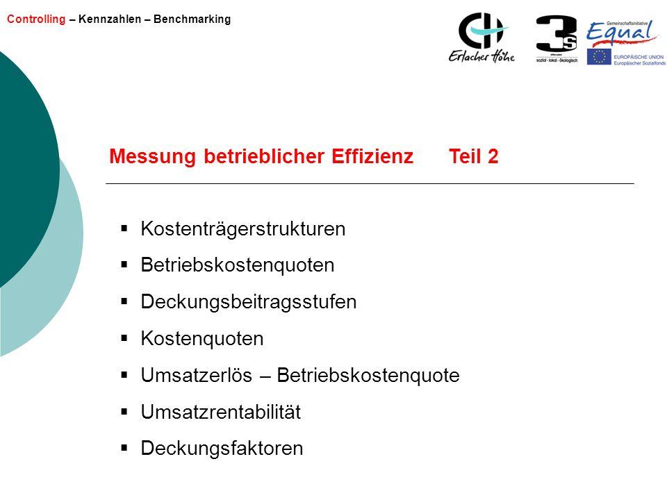 Messung betrieblicher Effizienz Teil 2
