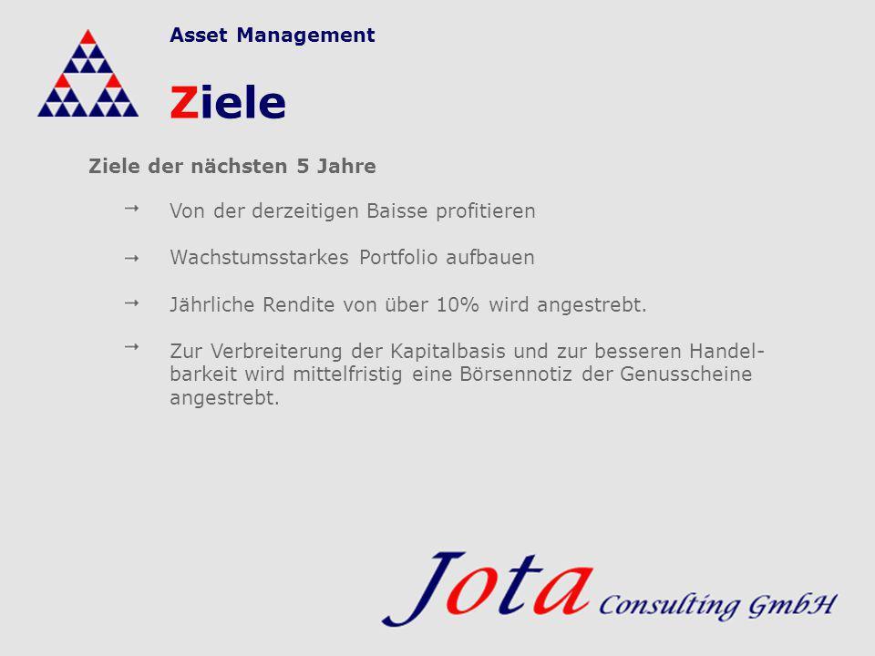 Ziele Asset Management Ziele der nächsten 5 Jahre