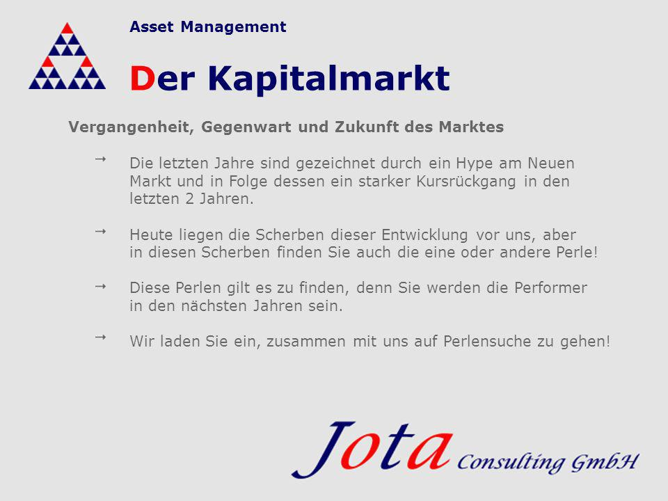 Der Kapitalmarkt Asset Management