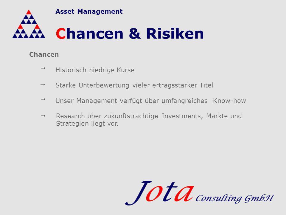 Chancen & Risiken Asset Management Chancen Historisch niedrige Kurse