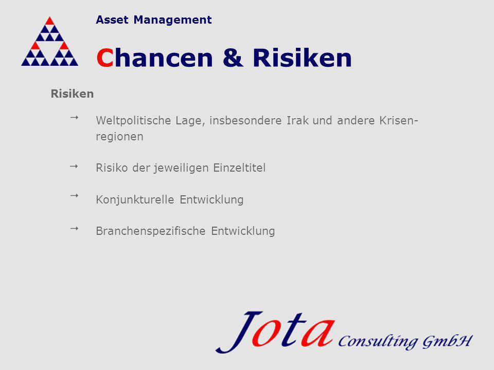 Chancen & Risiken Asset Management Risiken