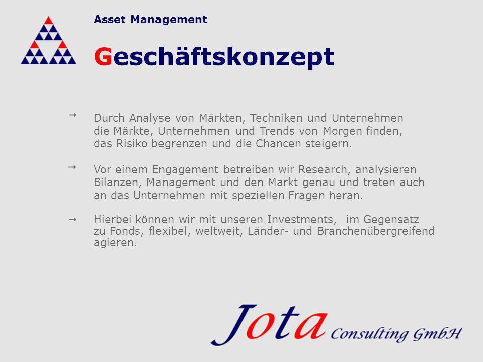 Geschäftskonzept Asset Management