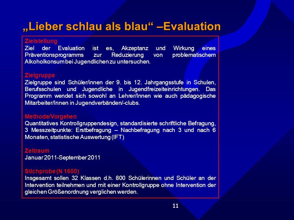 """""""Lieber schlau als blau –Evaluation"""