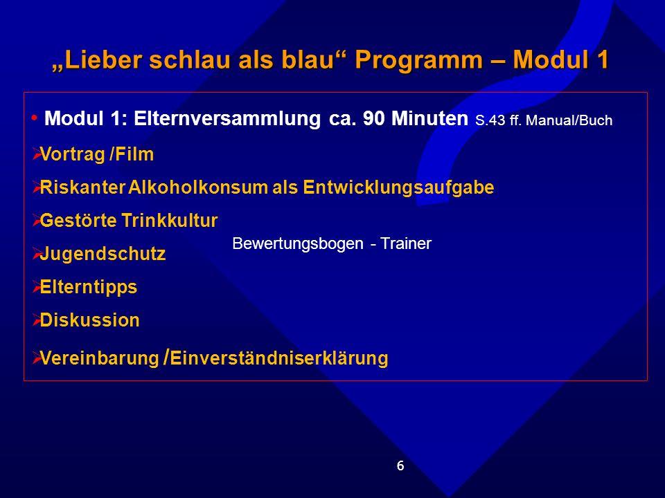 """""""Lieber schlau als blau Programm – Modul 1"""