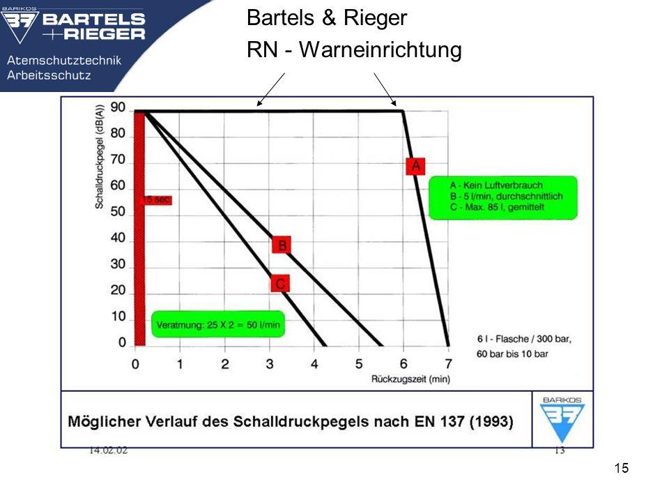 Bartels & Rieger RN - Warneinrichtung