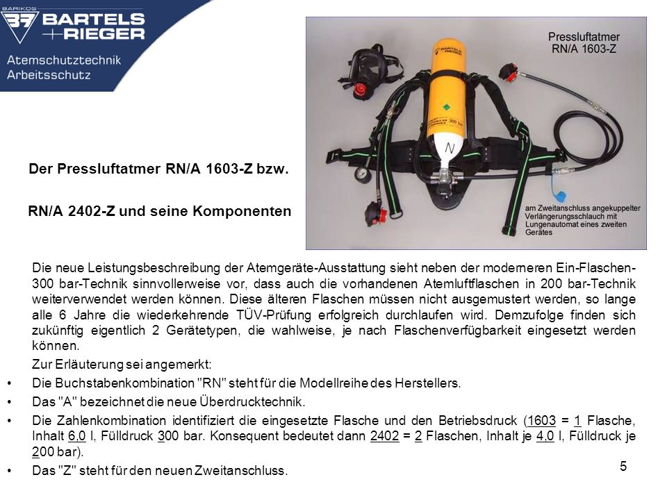 RN/A 2402-Z und seine Komponenten