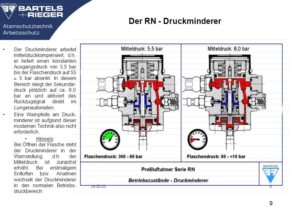 Der RN - Druckminderer