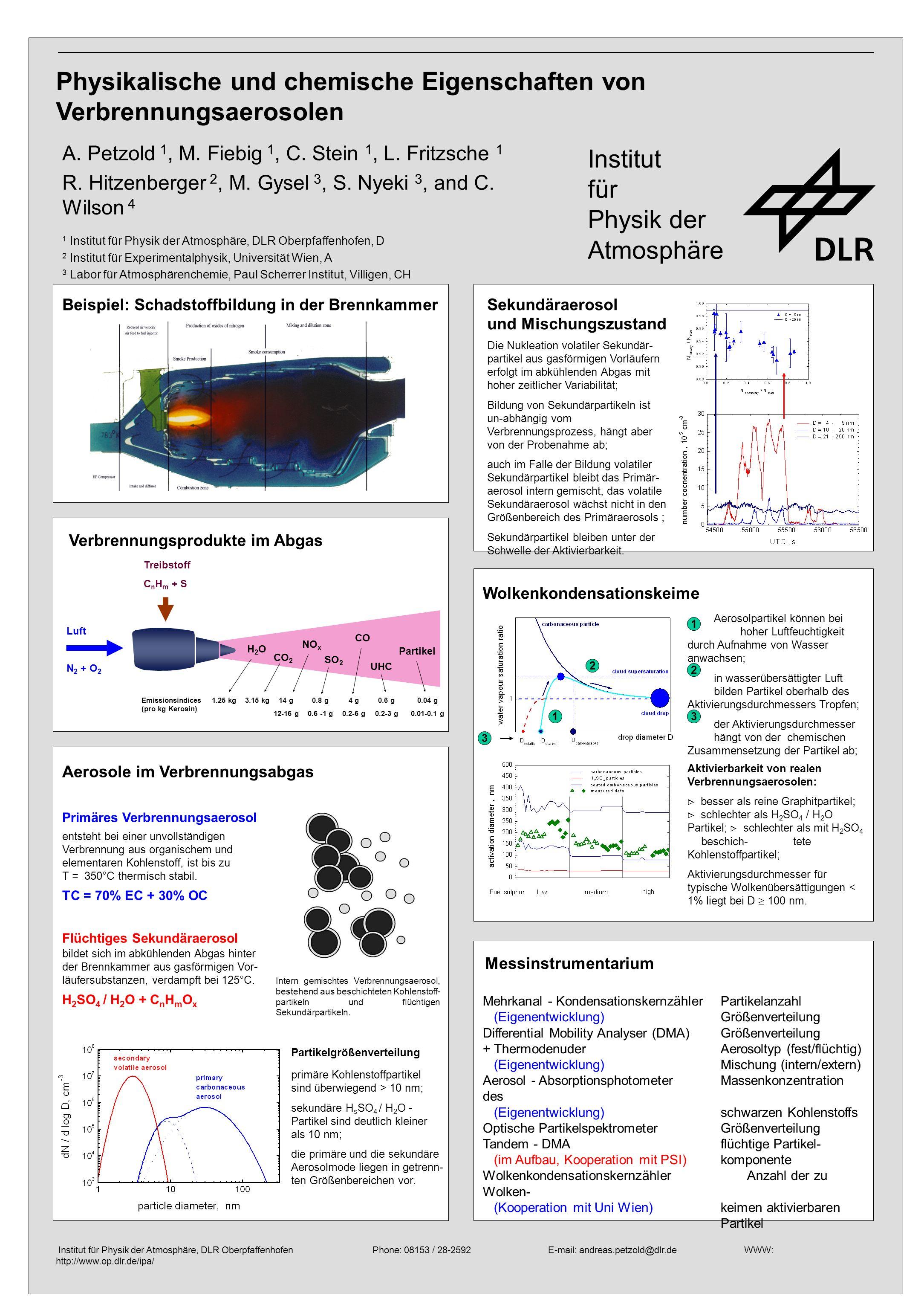 Physikalische und chemische Eigenschaften von Verbrennungsaerosolen