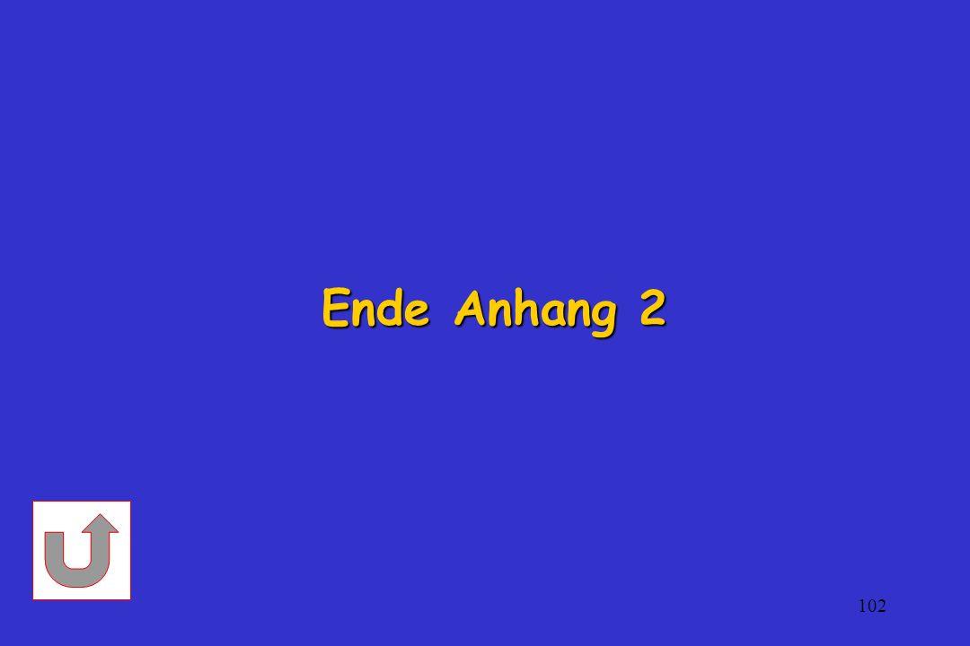 Ende Anhang 2