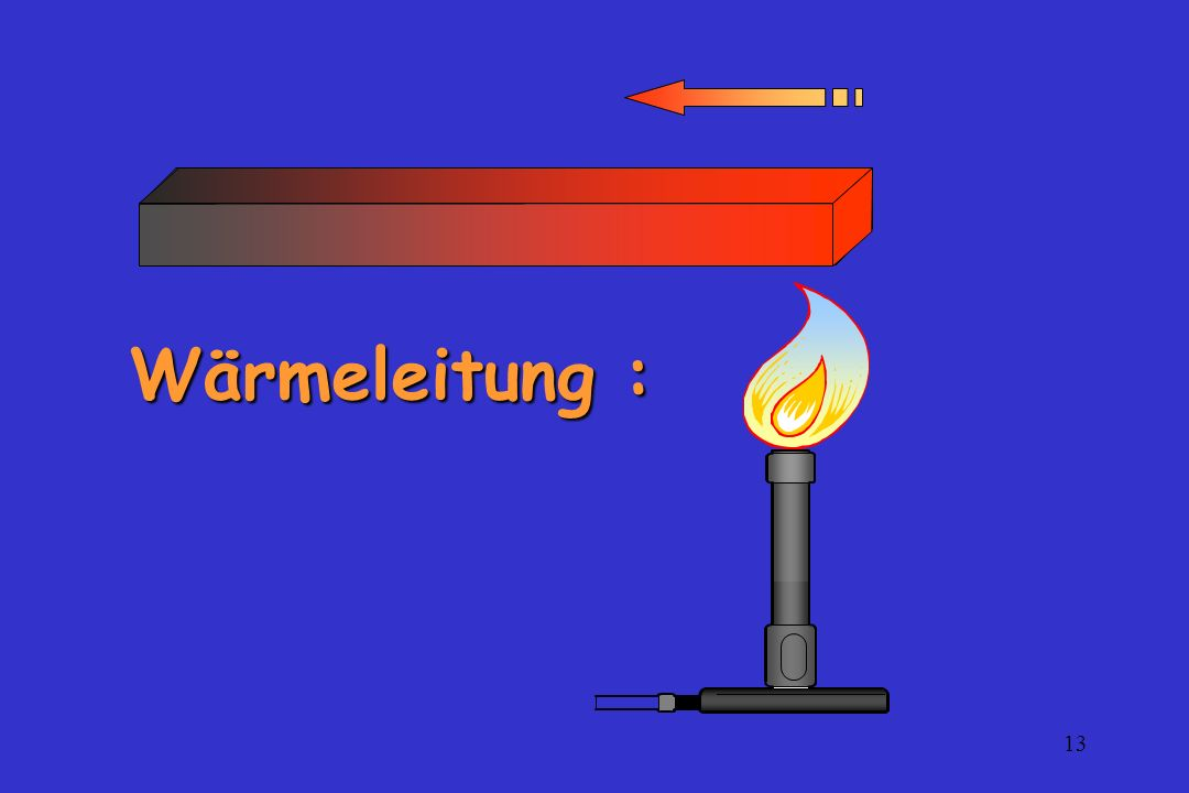 Wärmeleitung :