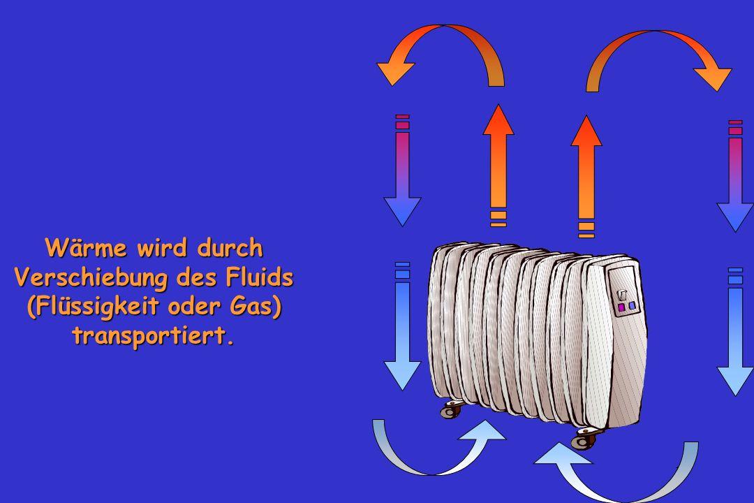 Wärme wird durch Verschiebung des Fluids (Flüssigkeit oder Gas) transportiert.