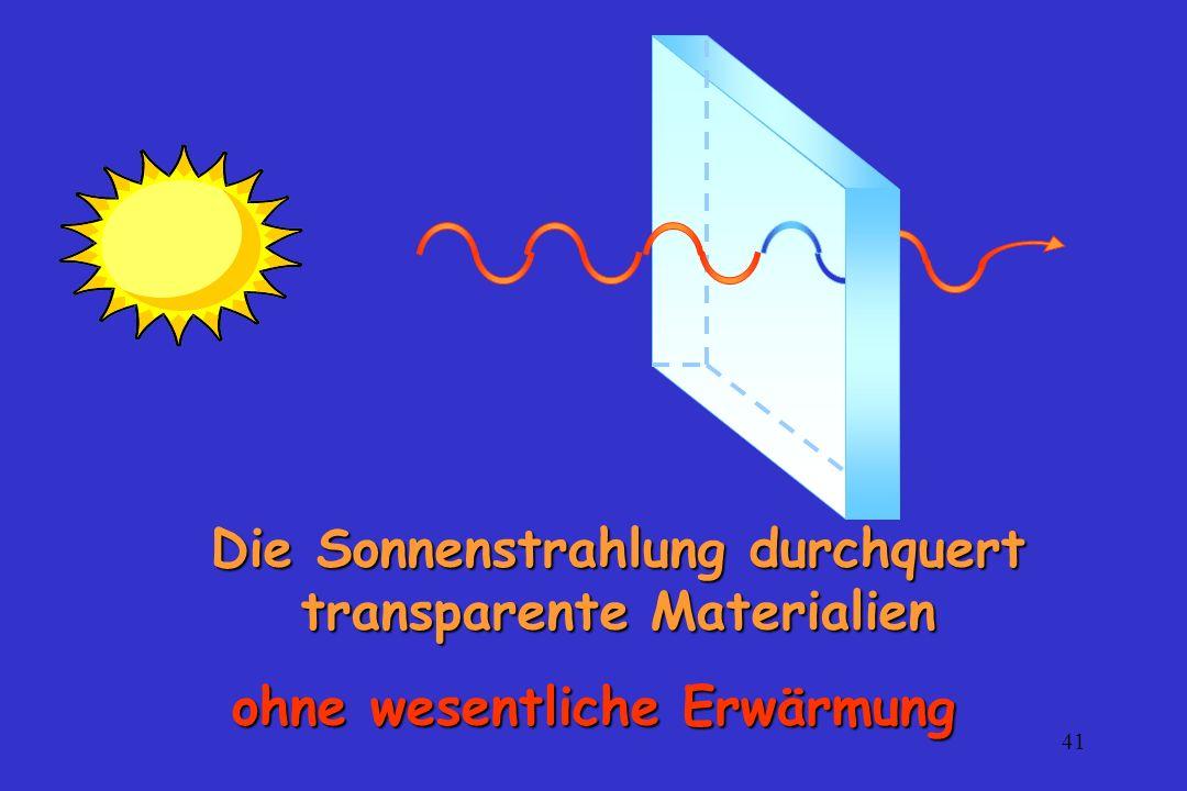 Die Sonnenstrahlung durchquert transparente Materialien