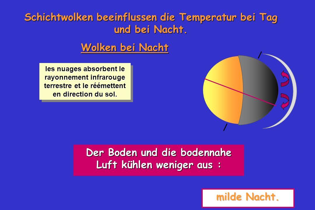 Schichtwolken beeinflussen die Temperatur bei Tag und bei Nacht.