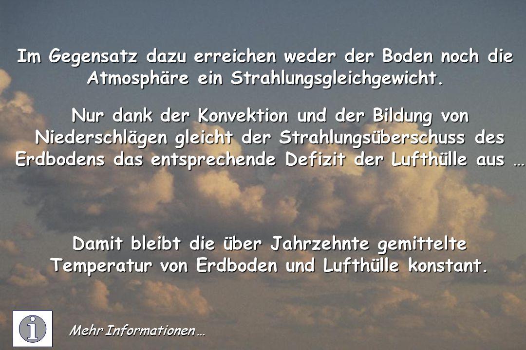 Im Gegensatz dazu erreichen weder der Boden noch die Atmosphäre ein Strahlungsgleichgewicht.