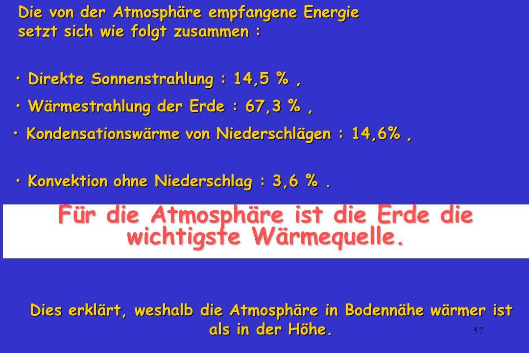 Für die Atmosphäre ist die Erde die wichtigste Wärmequelle.