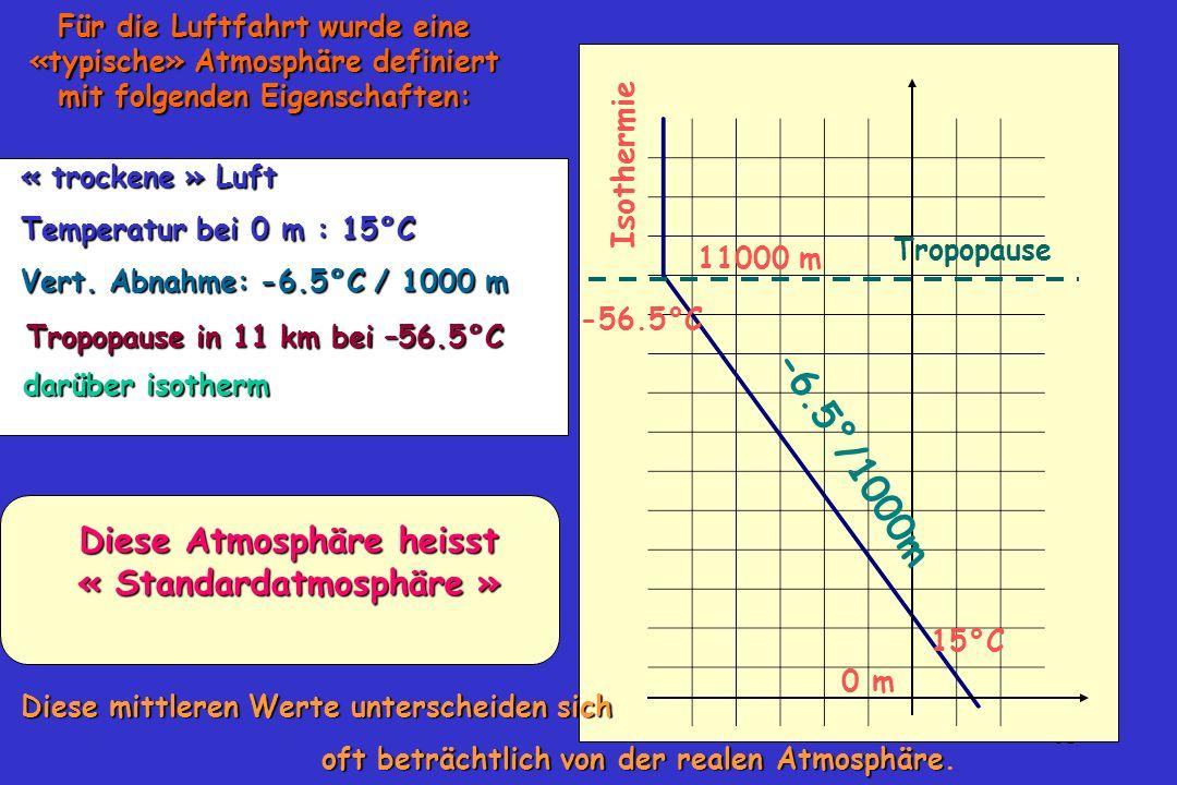 Tropopause in 11 km bei –56.5°C