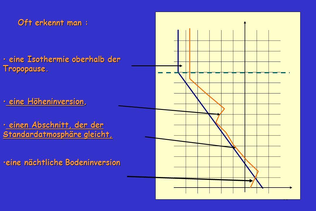 Oft erkennt man :eine Isothermie oberhalb der Tropopause. eine Höheninversion, einen Abschnitt, der der Standardatmosphäre gleicht,