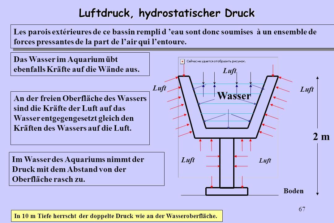 Luftdruck, hydrostatischer Druck