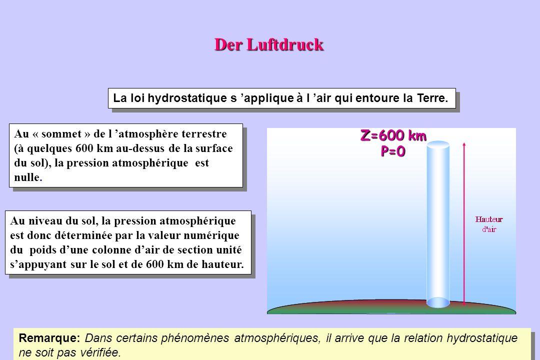 Der Luftdruck La loi hydrostatique s 'applique à l 'air qui entoure la Terre.