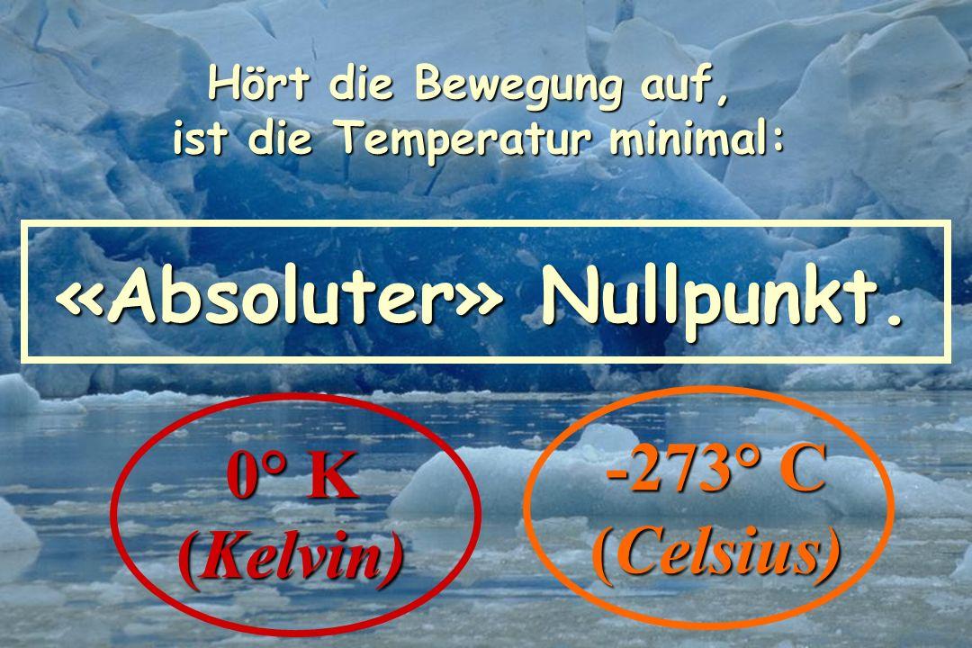 ist die Temperatur minimal: