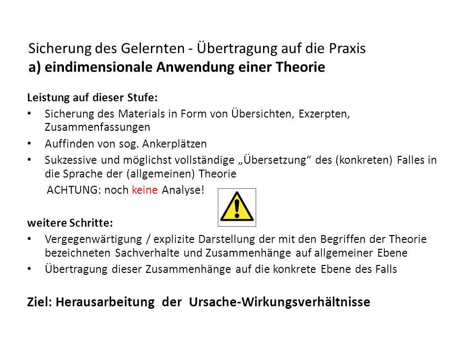 Sicherung des Gelernten - Übertragung auf die Praxis a) eindimensionale Anwendung einer Theorie