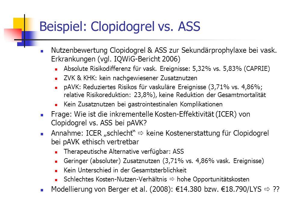 Beispiel: Clopidogrel vs. ASS