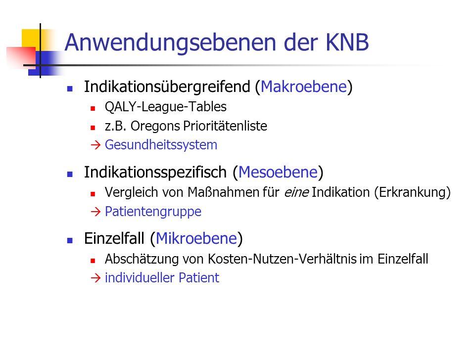 Anwendungsebenen der KNB