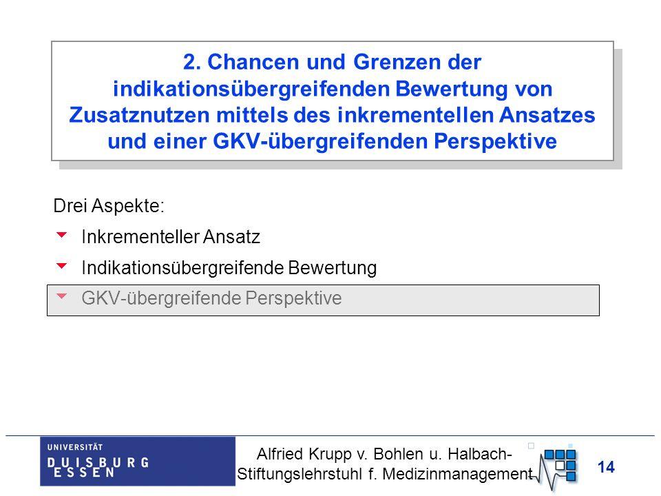 2. Chancen und Grenzen der indikationsübergreifenden Bewertung von Zusatznutzen mittels des inkrementellen Ansatzes und einer GKV-übergreifenden Perspektive