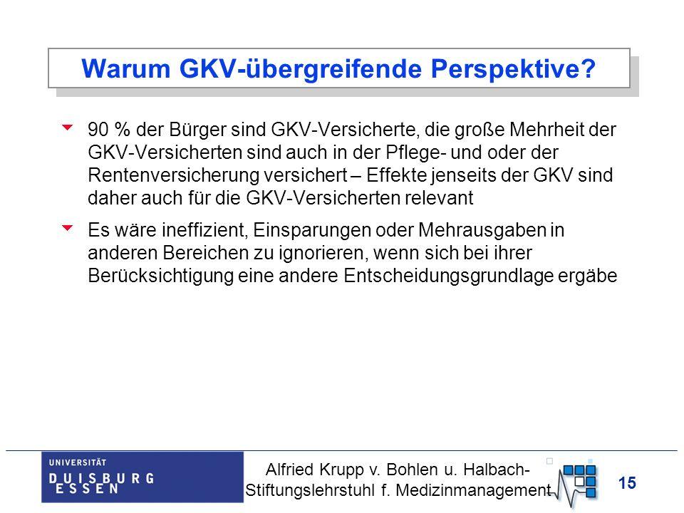 Warum GKV-übergreifende Perspektive