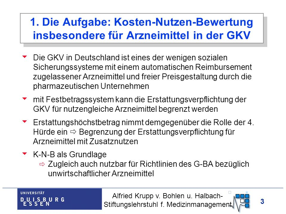 1. Die Aufgabe: Kosten-Nutzen-Bewertung insbesondere für Arzneimittel in der GKV