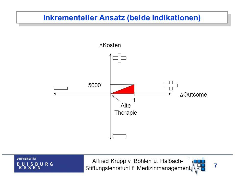 Inkrementeller Ansatz (beide Indikationen)