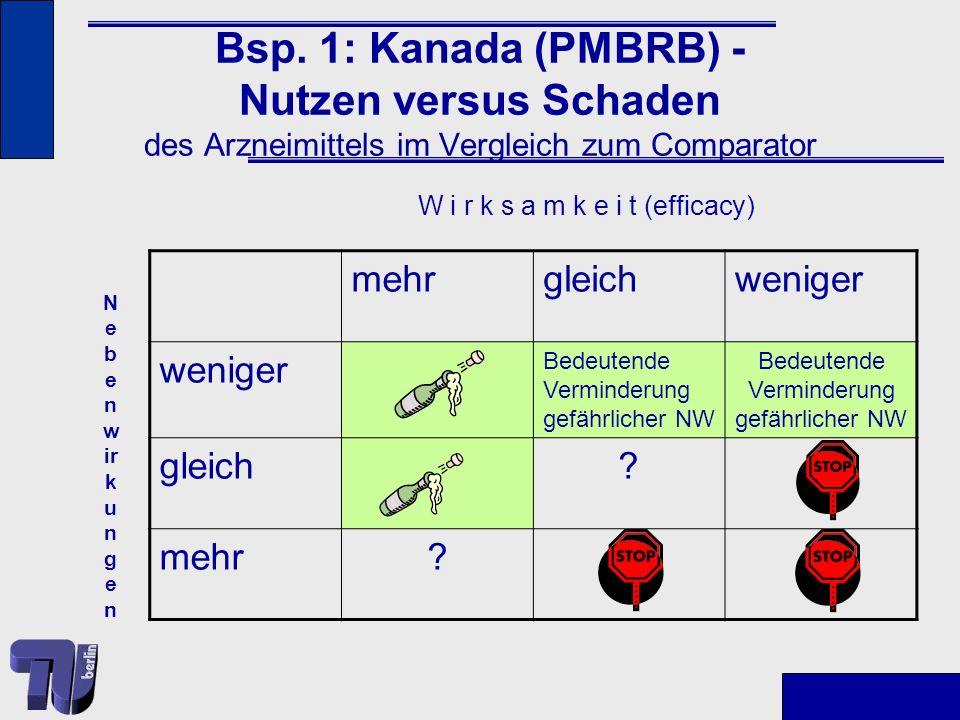 W i r k s a m k e i t (efficacy)