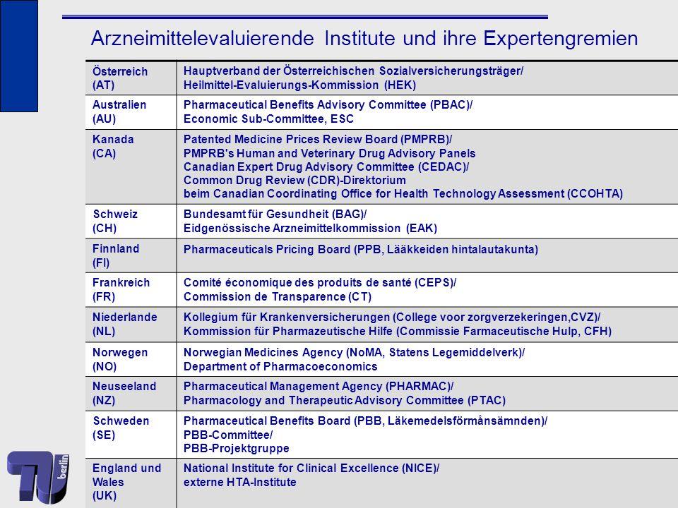 Arzneimittelevaluierende Institute und ihre Expertengremien