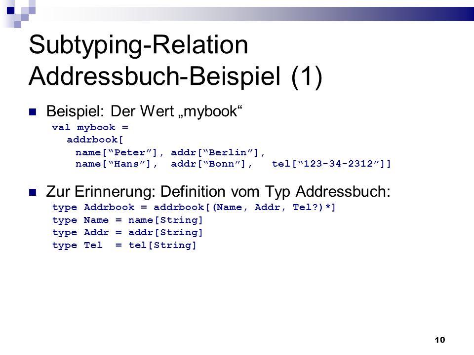 Subtyping-Relation Addressbuch-Beispiel (1)