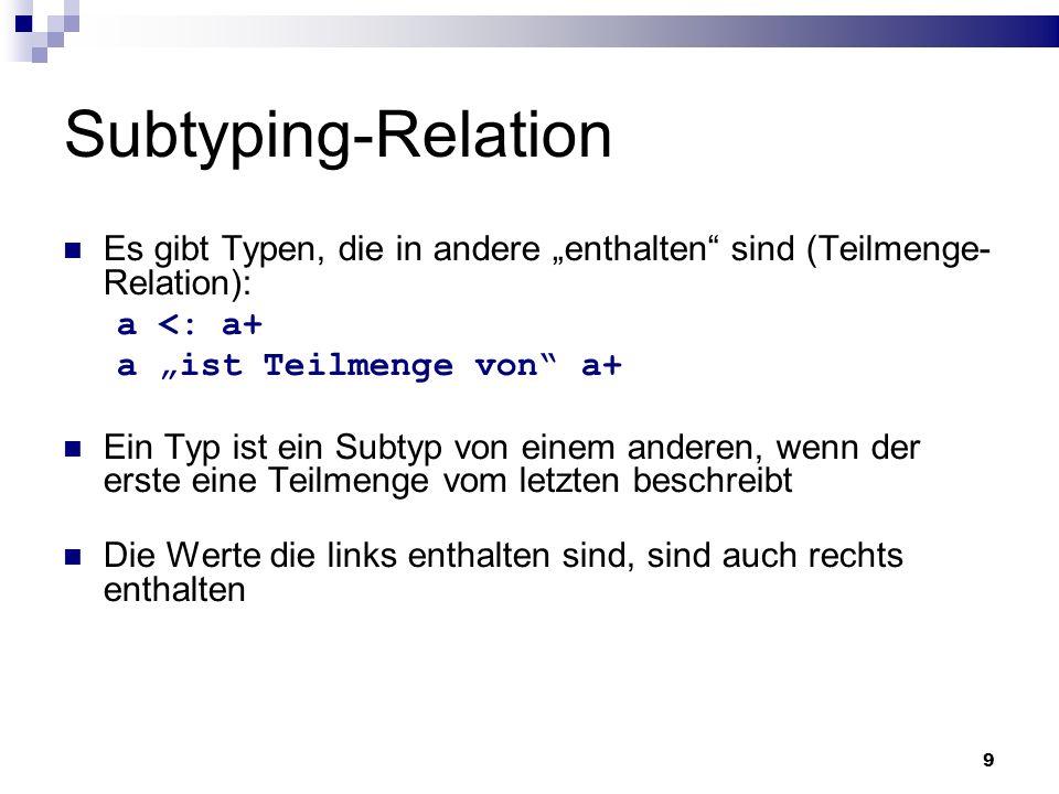"""Subtyping-RelationEs gibt Typen, die in andere """"enthalten sind (Teilmenge- Relation): a <: a+ a """"ist Teilmenge von a+"""