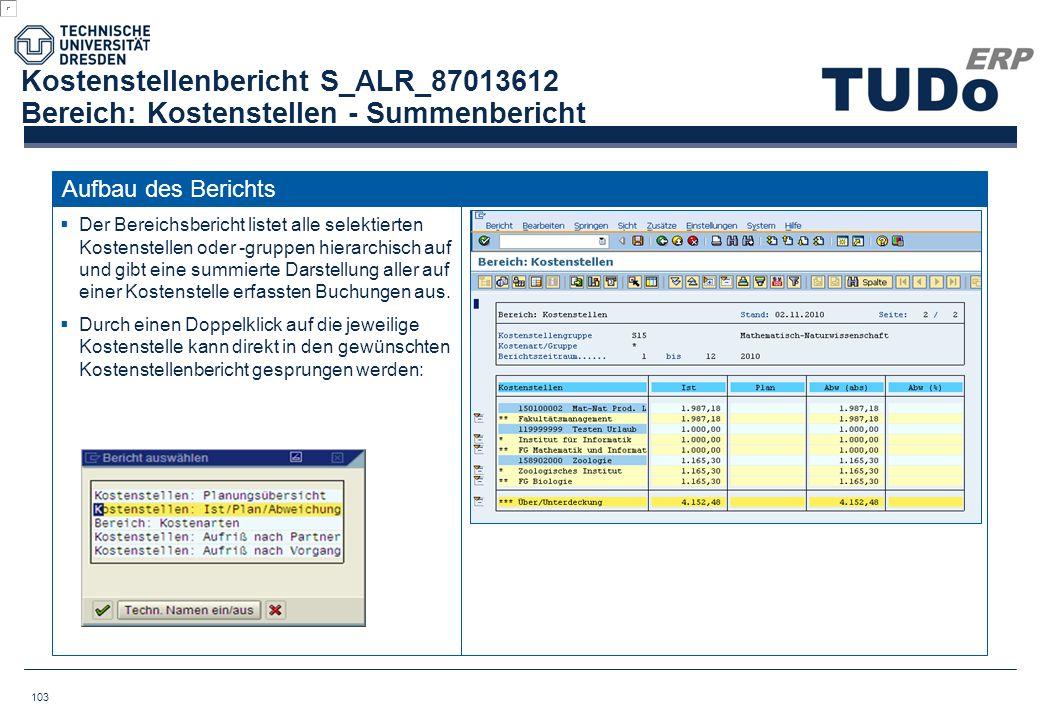Kostenstellenbericht S_ALR_87013612 Bereich: Kostenstellen - Summenbericht