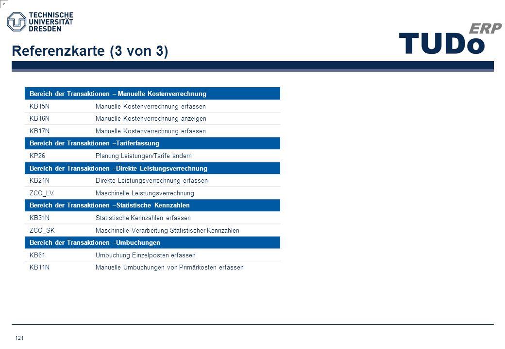 Referenzkarte (3 von 3) Bereich der Transaktionen – Manuelle Kostenverrechnung. KB15N. Manuelle Kostenverrechnung erfassen.