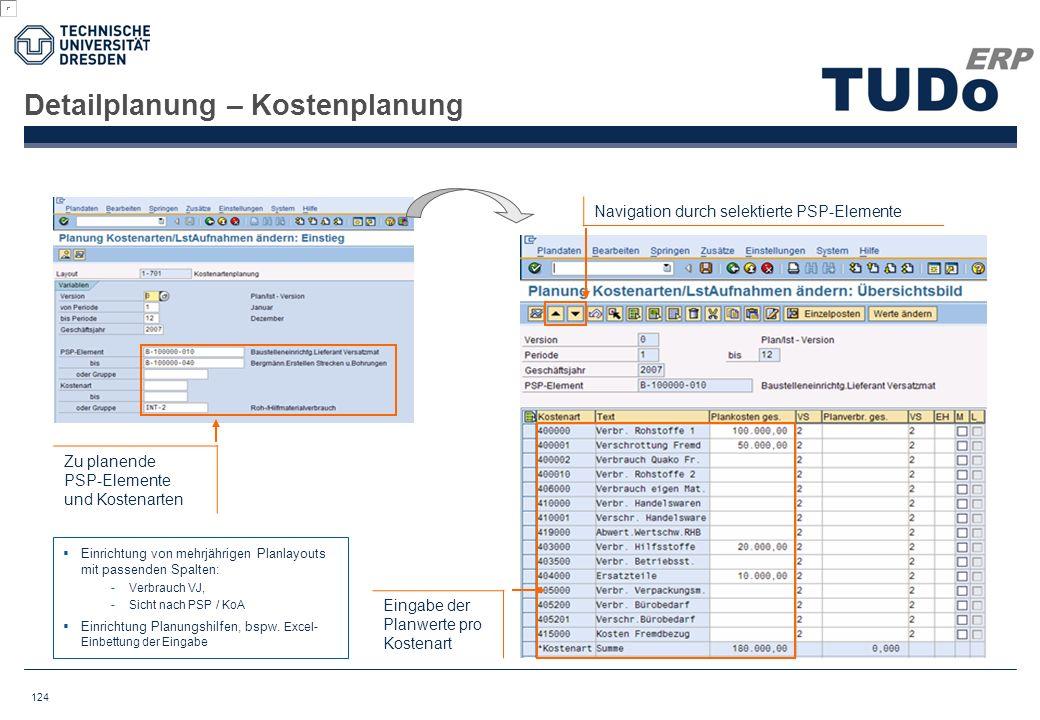 Detailplanung – Kostenplanung