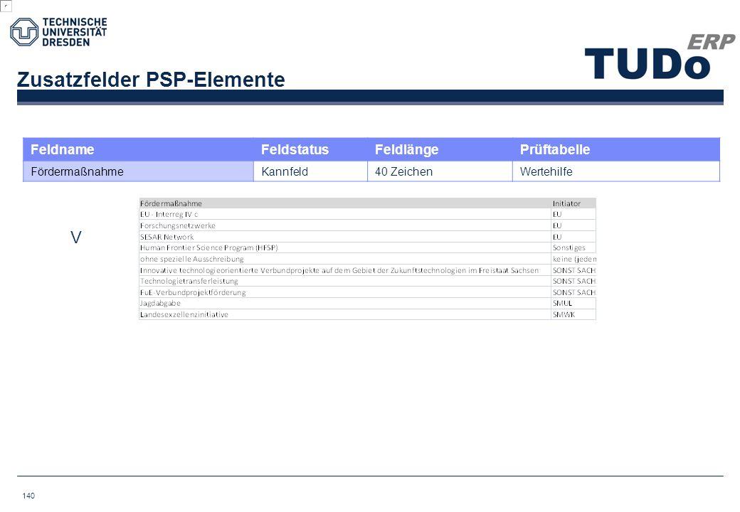 Zusatzfelder PSP-Elemente