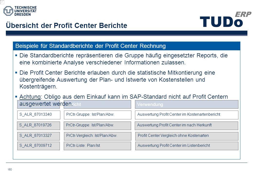 Übersicht der Profit Center Berichte