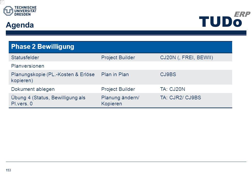 Agenda Phase 2 Bewilligung Antragsphase Statusfelder Project Builder
