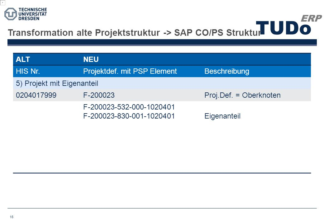 Transformation alte Projektstruktur -> SAP CO/PS Struktur