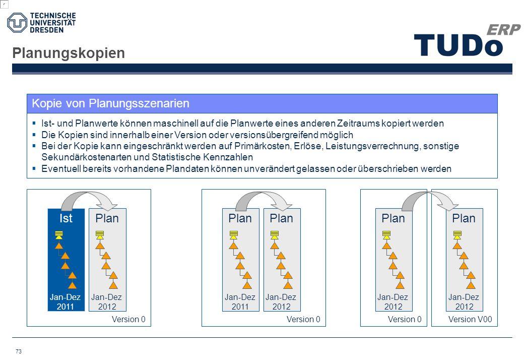 Planungskopien Kopie von Planungsszenarien Ist Plan Plan Plan Plan