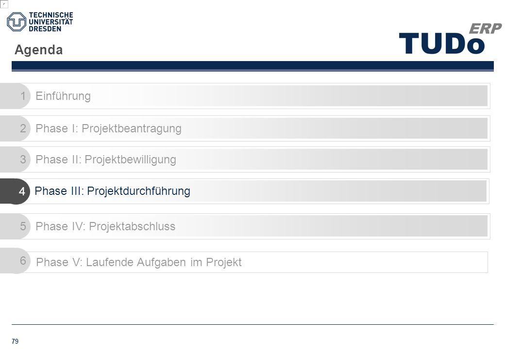 Agenda 1 Einführung 2 Phase I: Projektbeantragung 3