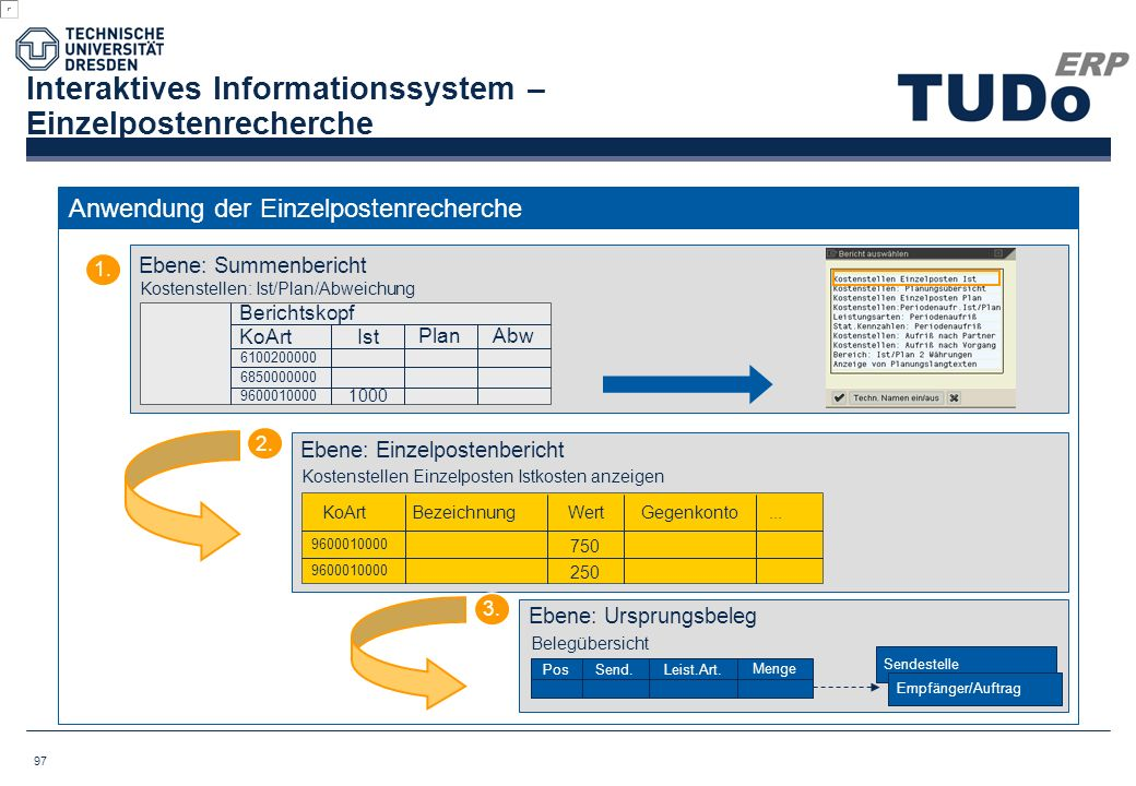 Interaktives Informationssystem – Einzelpostenrecherche