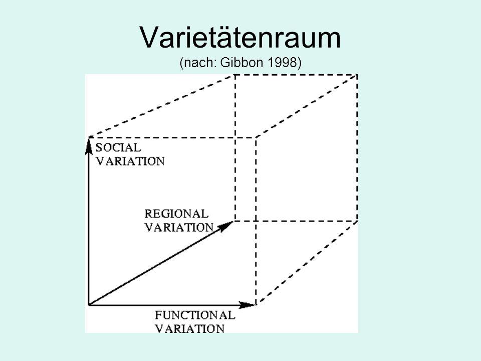 Varietätenraum (nach: Gibbon 1998)