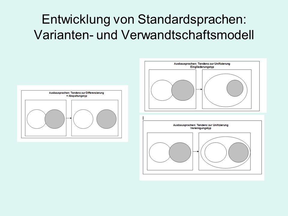 Entwicklung von Standardsprachen: Varianten- und Verwandtschaftsmodell
