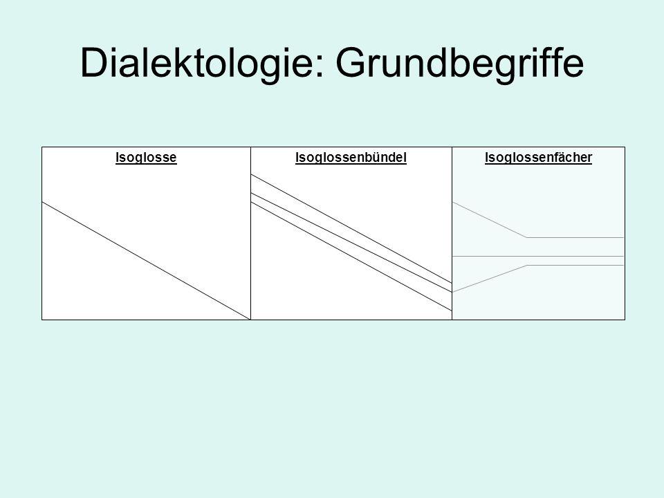 Dialektologie: Grundbegriffe