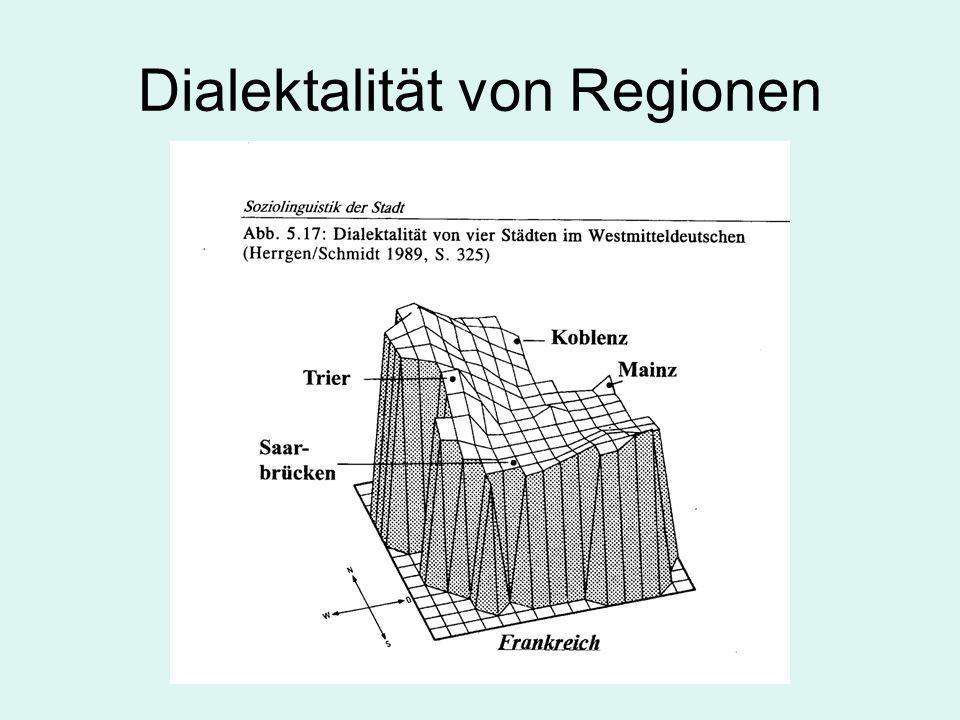 Dialektalität von Regionen