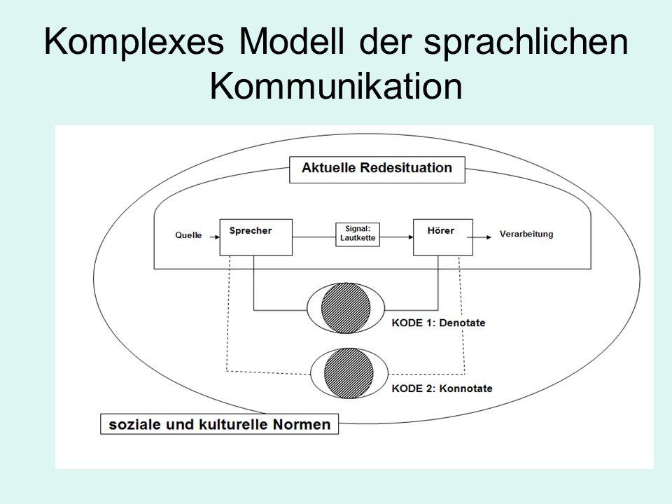 Komplexes Modell der sprachlichen Kommunikation